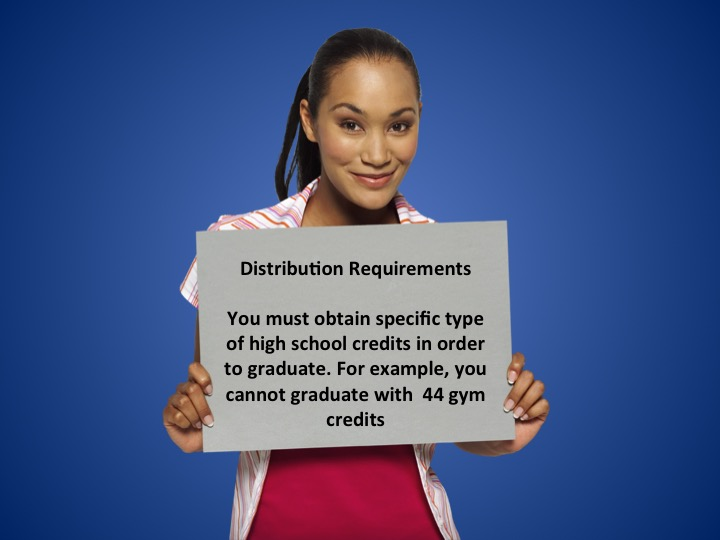 Distribution requirements def